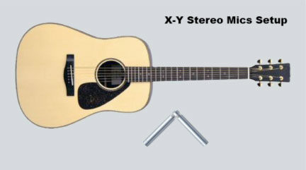X-Y Stereo Mics