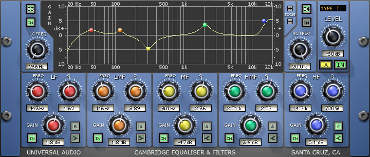 Cambridge EQ and filters