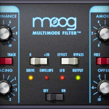 Moog® Multimode Filter