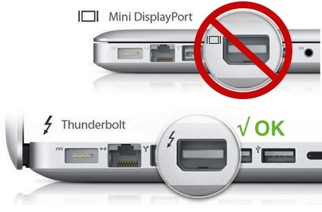 Mini displayport thunderbolt
