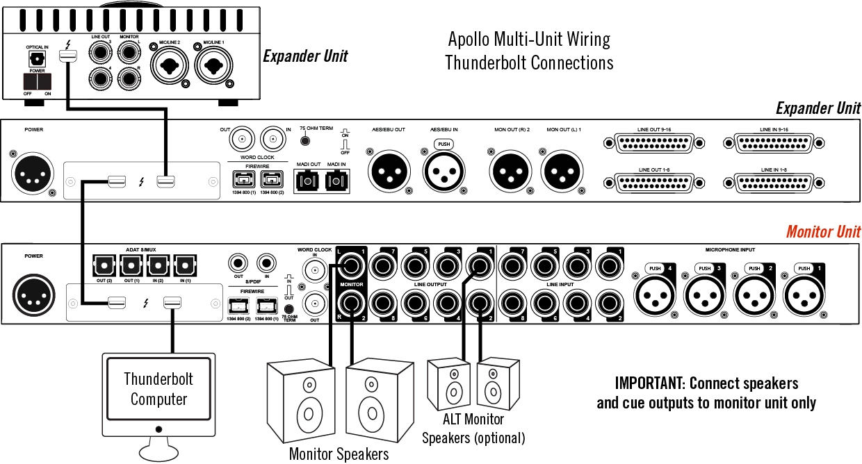 apollo thunderbolt support page daisy chain wiring diagram audio