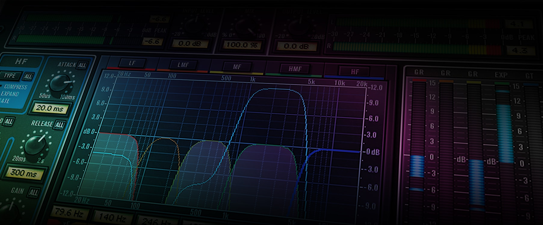 Using Multiband Eq To Fix Common Mix Problems Universal Audio Dictionary Of Electronic And Engineering Terms Mixer Circuit With