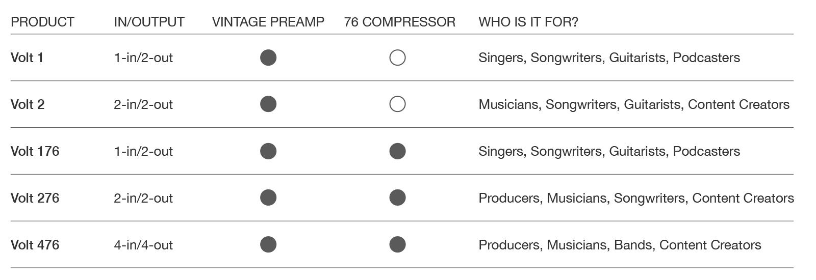 volt_interfaces_comparison_chart_@2x_1.j