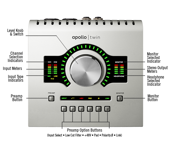 https://www.uaudio.com/media/products/twin/twin_top_callouts.png