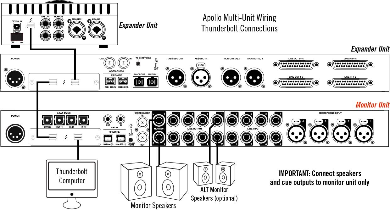 basic studio wiring diagram basic discover your wiring diagram recording studio wiring diagram wiring diagrams schematics ideas